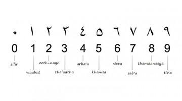 correspondencia entre numeração árabe e ocidental